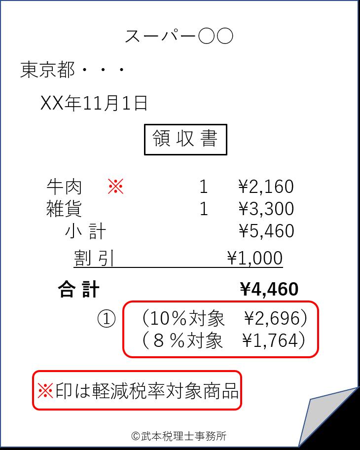 値引き は と 精 出